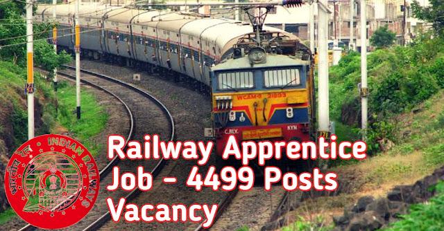 Railway Apprentices Job 4499 New posts Create by (Northeast Frontier Railway