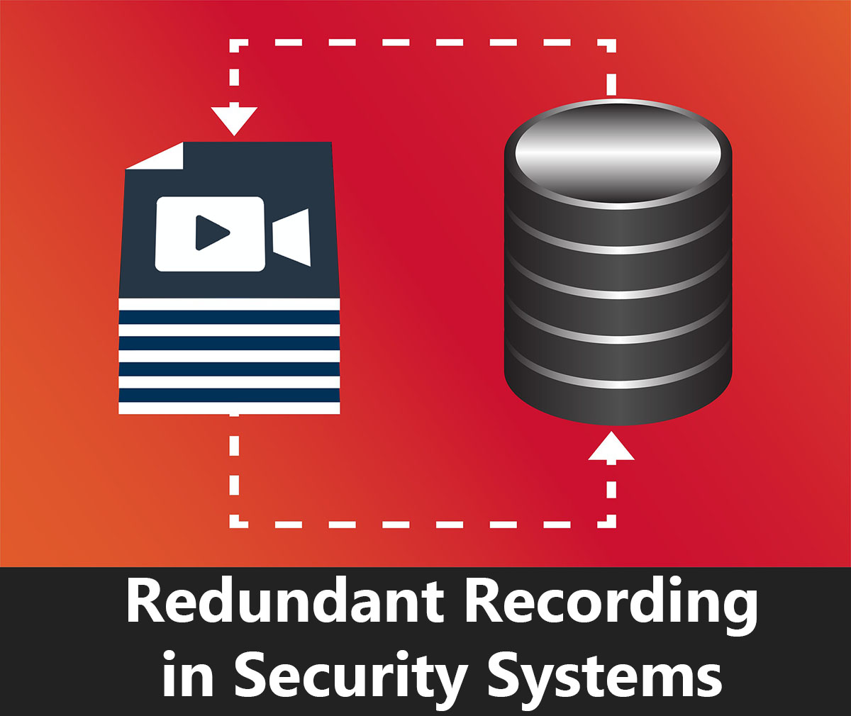 Redundant Recording Security Camera System