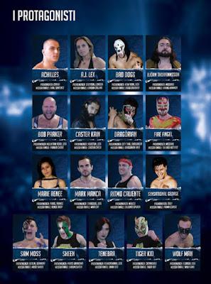 Roster della XIW Wrestling