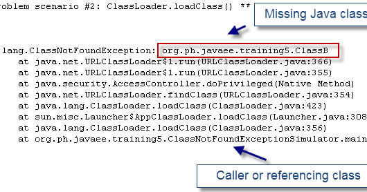 how to write own classloader in java