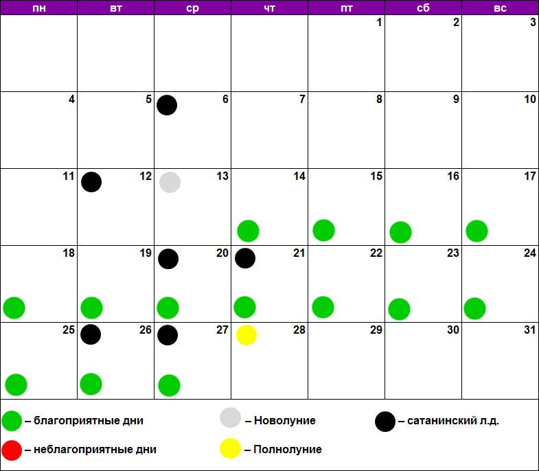 Лунный календарь масок январь 2021