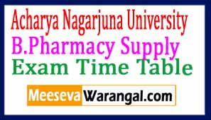 Acharya Nagarjuna University B.Pharmacy Supply VIIth Sem Exam April 2017 Time Table