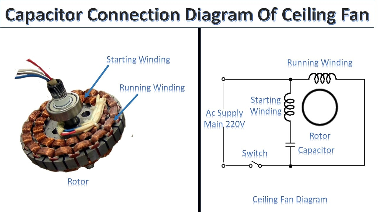 Circuit-diagram-of-ceiling-fan-min  Sd Fan Motor Capacitor Wiring Diagram on single phase 2, condenser fan, ge electric,