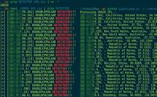 XENForo Arbitrary File Upload