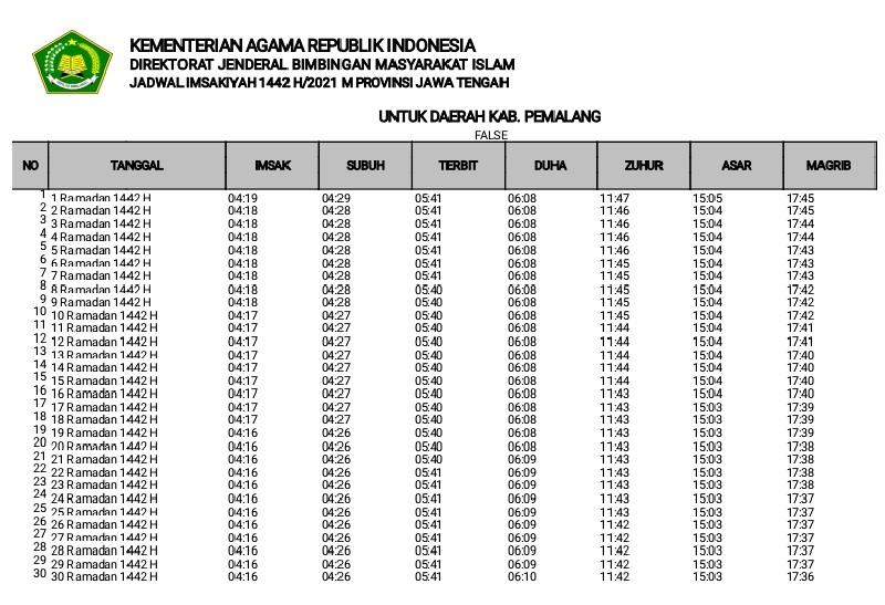 Jadwal Imsakiyah Ramadhan 2021 untuk Kabupaten Pemalang Format Pdf