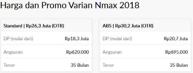 Spesifikasi Nmax 2018