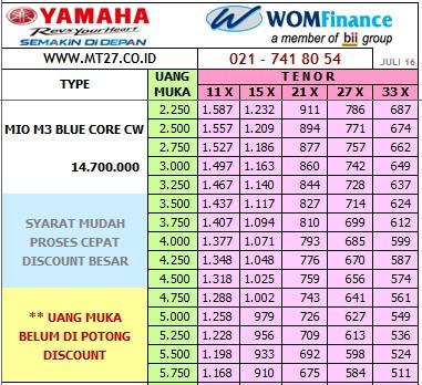Yamaha MIO M3 Blue Core