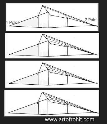 How to draw house with two point perspectives, house drawing, two point perspectives drawing, 3d house drawing, House drawing for begginers, perspectives house drawing, house perspectives drawing, easy house drawing tutorial, step by step tutorial of house
