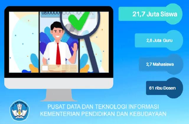 Jumlah data sementara nomor ponsel penerima bantuan kuota internet gratis sebanyak 33,5 juta nomor ponsel.