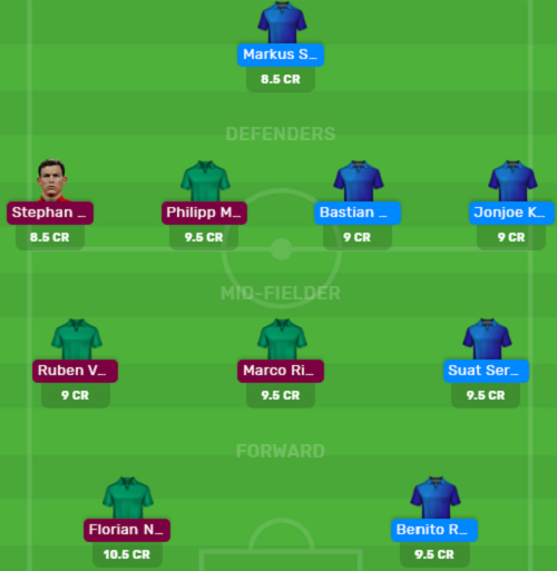 Bundesliga 2019/20 match between SCH vs AUG MyTeam11 and Dream11 Team Predictions Fantasy Football League.