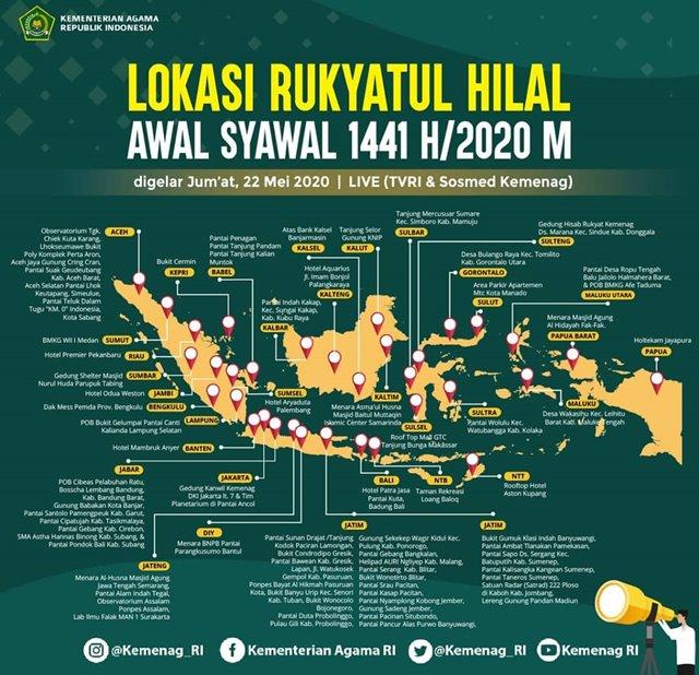 Sidang Isbat 1 Syawal 2020 -IGkemenag_ri