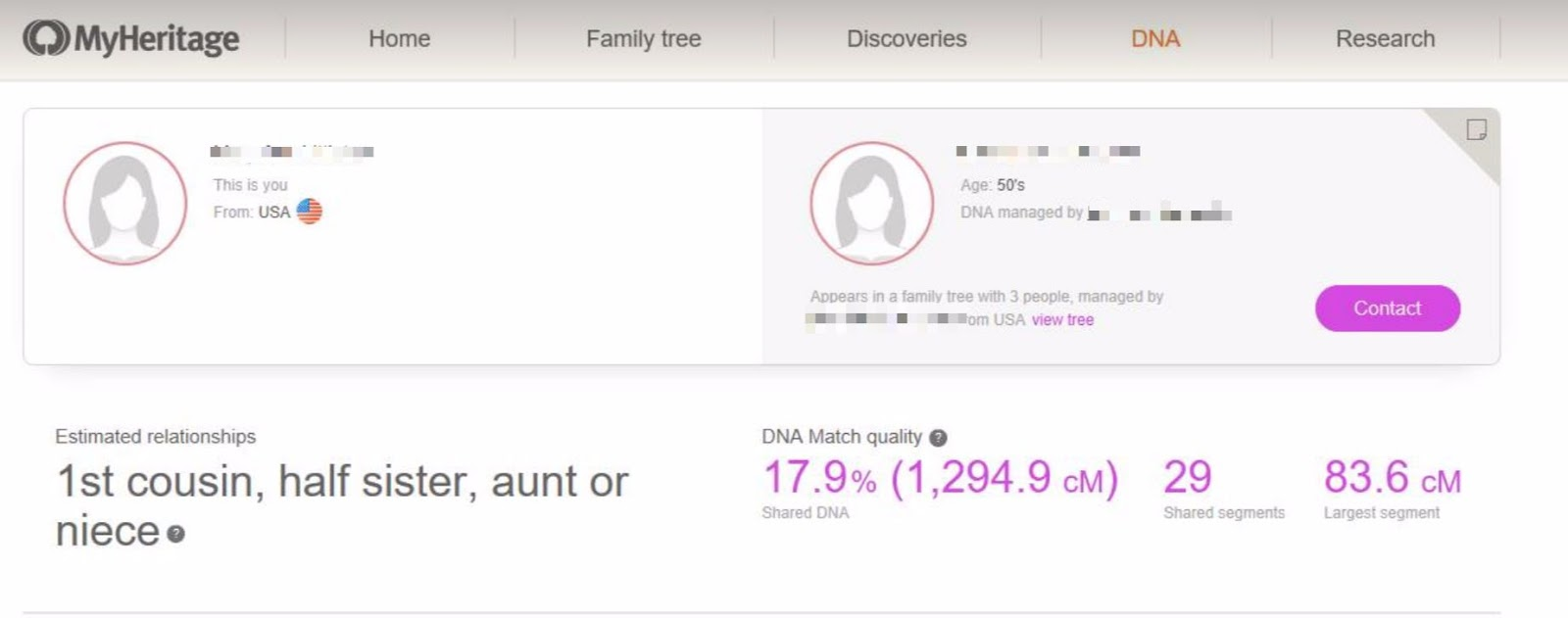 cf5d8ad9 Your Genetic Genealogist: Discrepancies with Amount of Shared DNA ...