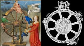 Roata Norocului: Simbol și semnificație