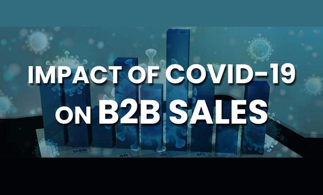 How did COVID-19 affect b2b sales?