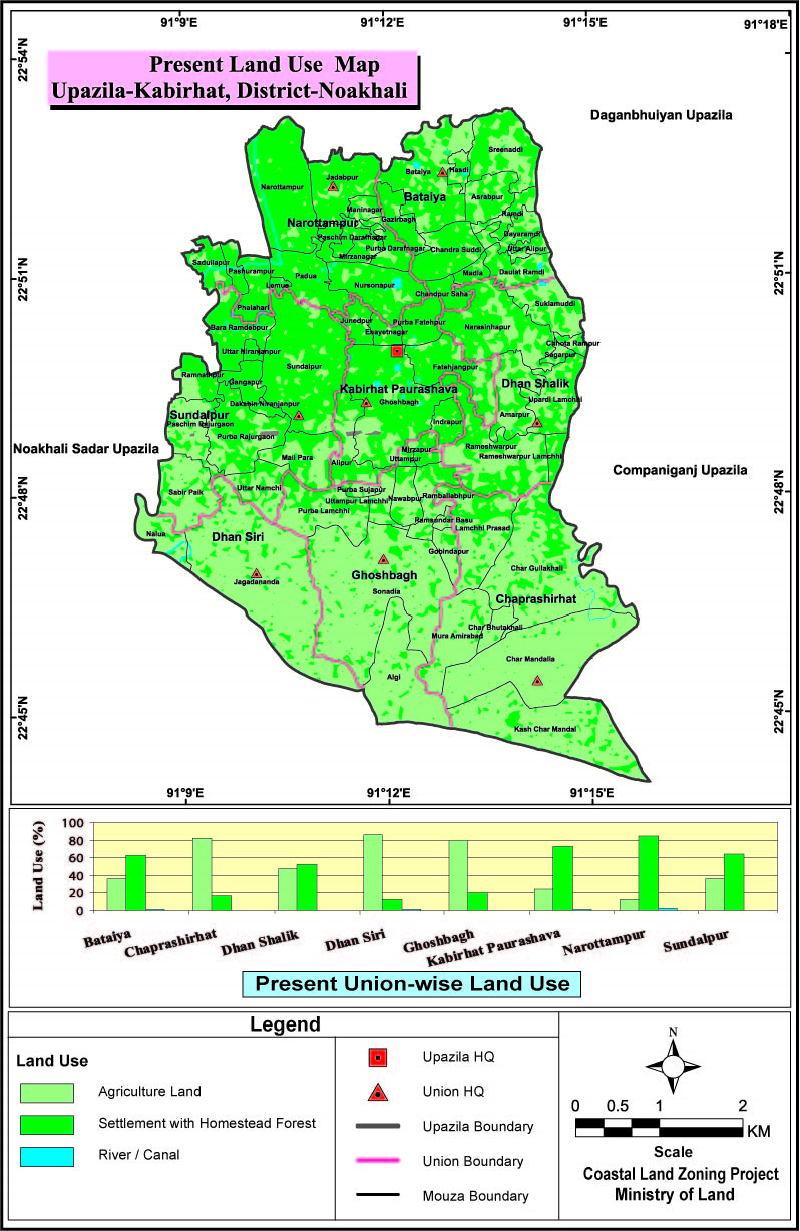 Kabirhat Upazila Mouza Map Noakhali District Bangladesh
