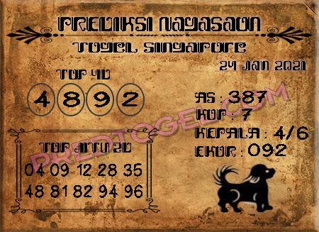 Prediksi Nagasaon SGP Minggu 24 Januari 2021