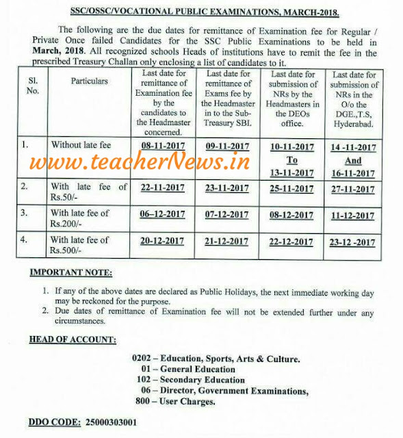 TS 10th Exam Fee Dates 2018 SSC Exam Fee Last Date March 2018