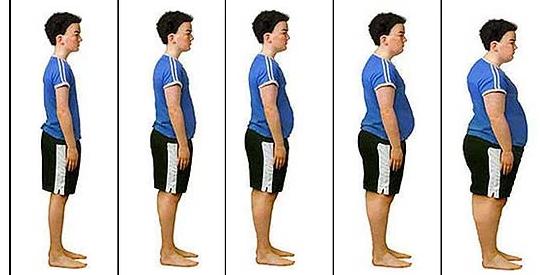 Cara Menambah Berat Badan Secara Efektif Terlengkap