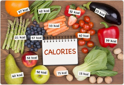 What is calories