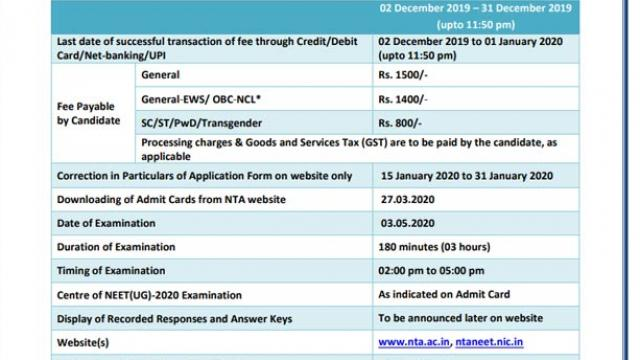 NEET 2020 Exam Date and Other Necessary Information