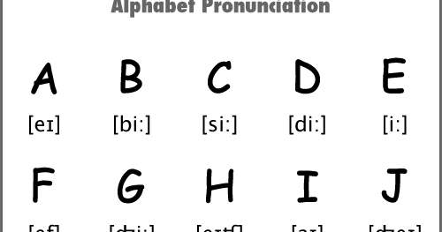 Web-English Help: ALPHABET : PRONUNCIATION AND SPELLING