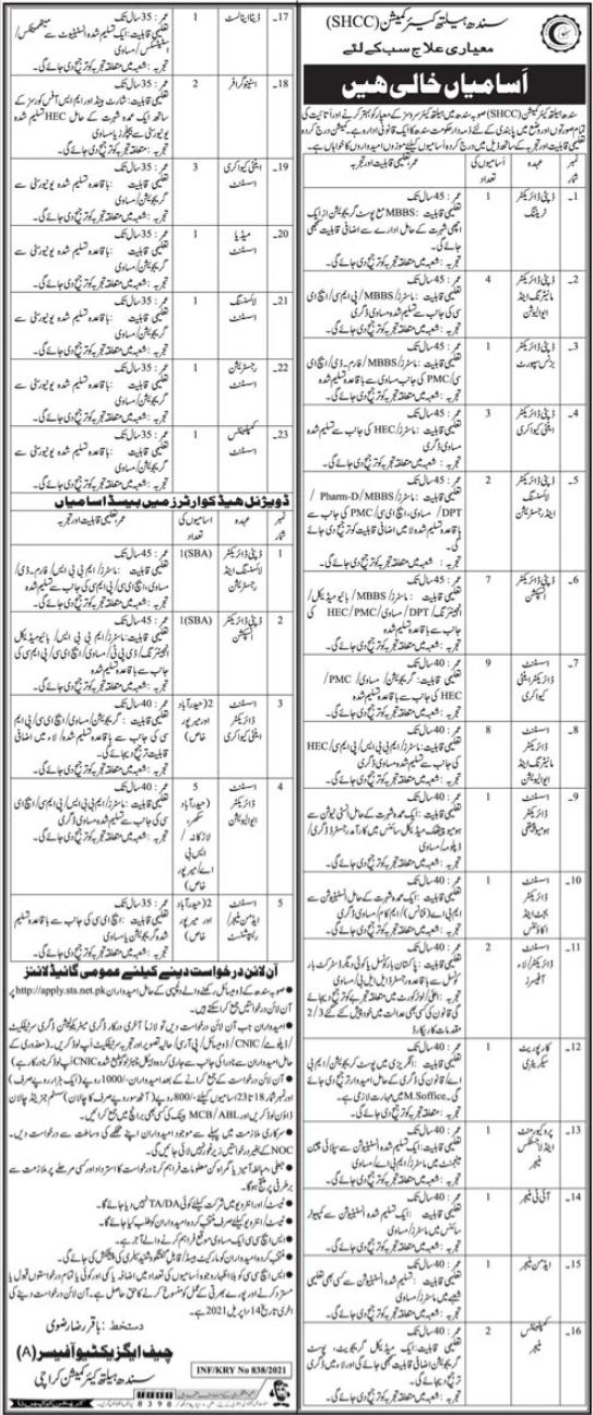 Sindh Health Care Commission SHCC Jobs 2021 in Karachi via STS