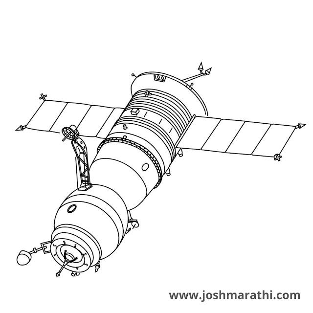 उपग्रह (Satellite) म्हणजे काय? कार्य प्रणाली? |जोशमराठी