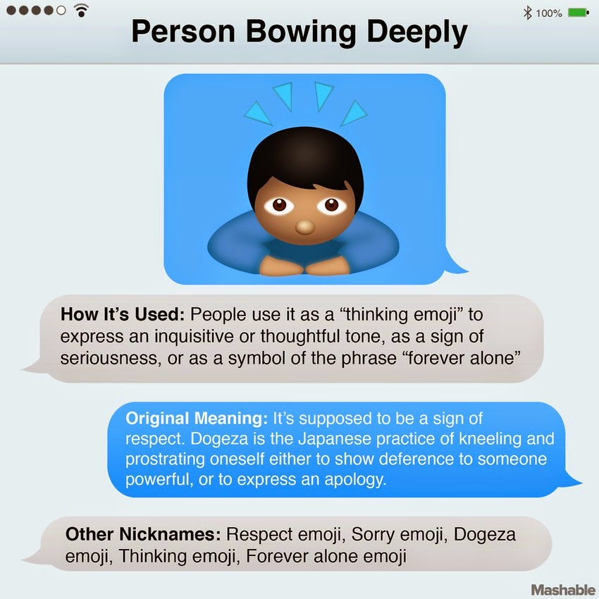 Lapercygo : 10 Emoji Meanings That Might Surprise You