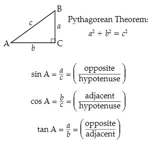 Calcverter Pythagorean Theorem Calculator Pythagoras