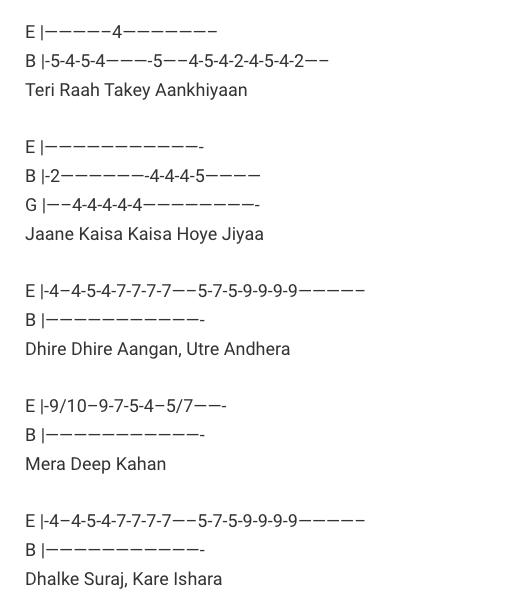 Luka Chuppi Bahut Huyi Tab / Rang De Basanti / Guitar Tabs / Lead Notes / Hindi Songs Tabs / Lata Mangeshkar & A.R. Rehman / Best of Bollywood / Luka Chuppi Bahut Huyi Rang De Basanti Movie