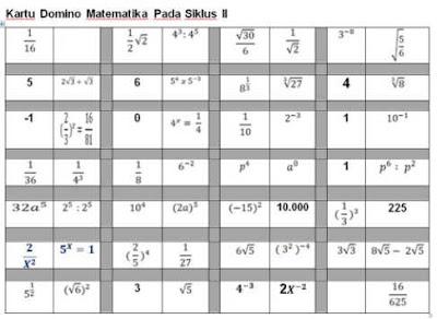 Model Pembelajaran Matematika Materi Bahan Kartu Domino Pangkat