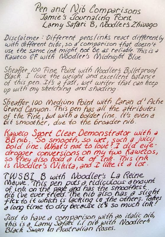 pretty handwriting samples