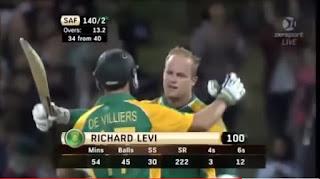 Richard Levi 45-Ball Fastest T20I Hundred Highlights