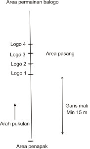 permainan tradisional logo