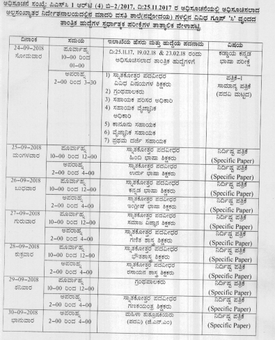 KPSC October Exam Dates