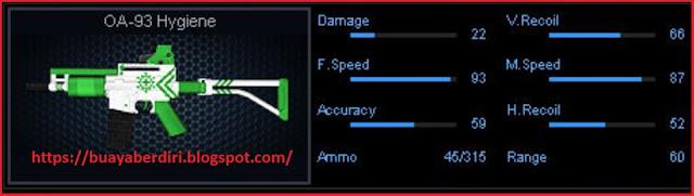 Spesifikasi damage,akurasi,jumlah ammo,fire speed OA-93 Hygiene