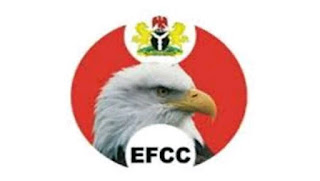 Yahoo Yahoo: EFCC, NCC To Partner Against Cybercrime