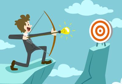 www.softwarepurchase.online/2021/01/bagaimana-menetapkan-goal.html