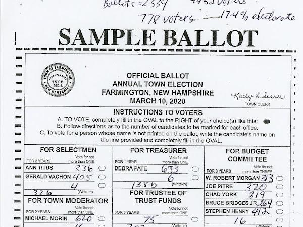 #FarmingtonNH Local Election Results