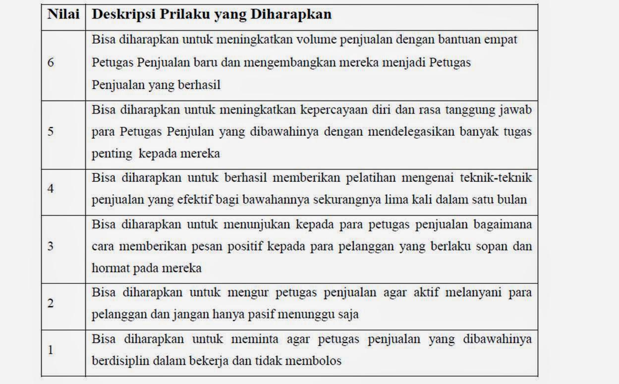 Contoh Essay Harapan Contoh Rr
