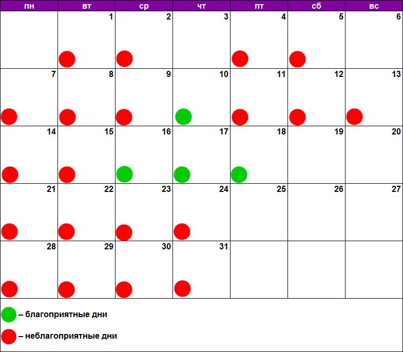 Лунный календарь лечения зубов май 2018