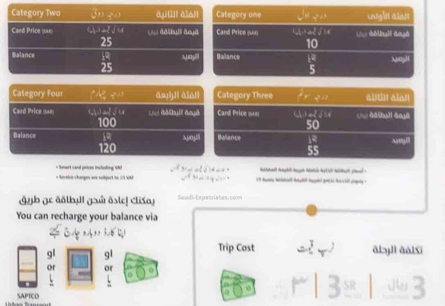 SAPTCO LOCAL BUS SMART CARD COST & CATEGORIES