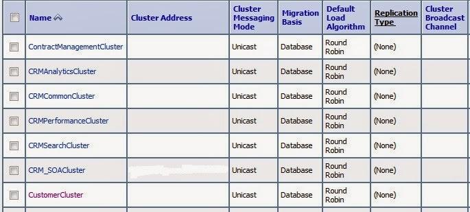 Xml and More: WebLogic Server Cluster Messaging Protocols