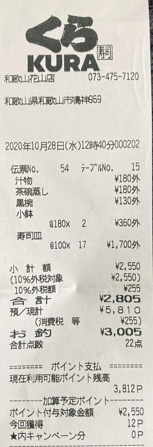 くら寿司 和歌山花山店 2020/10/28 飲食のレシート