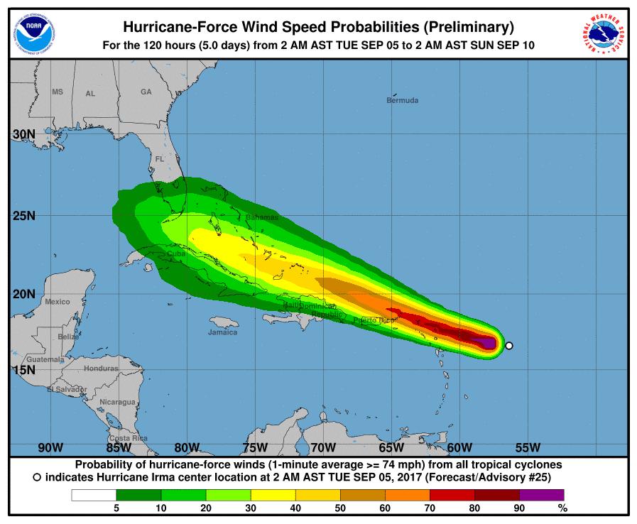 centro-nacional-de-huracanes-vientos
