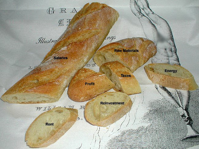 Breakdown of baguette costs. France. Photo by Loire Valley Time Travel.