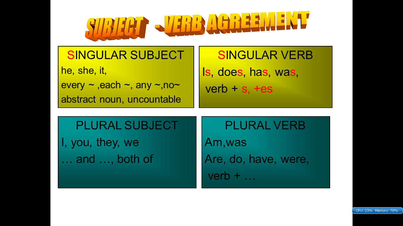 English Made Simple Subject Verb Agreement