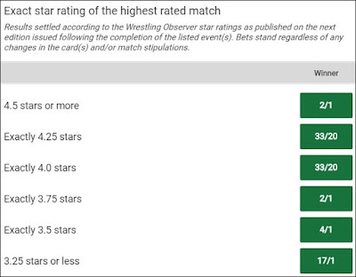 Exact Star Rating Of Highest Rated Match SummerSlam 2019 Match