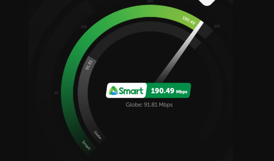 Smart is Philippines' fastest 5G network - Ookla