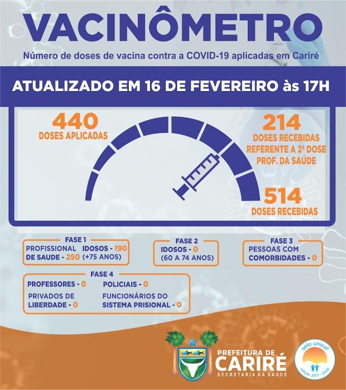 Números do Vacinômetro deste dia 16/02, até às 17h, em Cariré